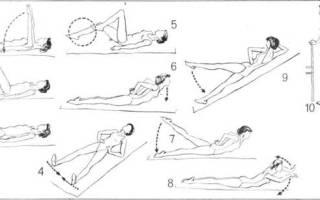 Простые упражнения при коксартрозе видео
