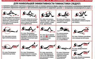 Упражнения от остеохондроза поясничного отдела видео