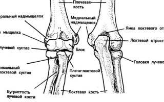 Болит локтевой сустав чем лечить